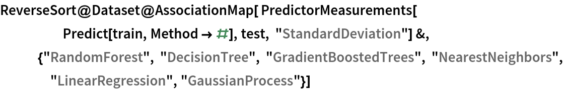 "ReverseSort@Dataset@AssociationMap[ PredictorMeasurements[      Predict[train, Method -> #], test, ""StandardDeviation""] &,    {""RandomForest"", ""DecisionTree"", ""GradientBoostedTrees"", ""NearestNeighbors"", ""LinearRegression"", ""GaussianProcess""}]"