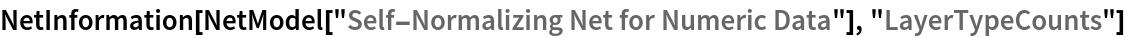 "NetInformation[  NetModel[""Self-Normalizing Net for Numeric Data""], ""LayerTypeCounts""]"