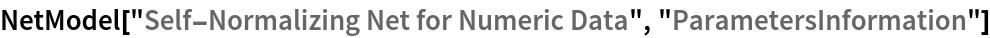 "NetModel[""Self-Normalizing Net for Numeric Data"", \ ""ParametersInformation""]"