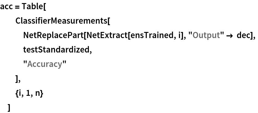 "acc = Table[   ClassifierMeasurements[    NetReplacePart[NetExtract[ensTrained, i], ""Output"" -> dec],    testStandardized,    ""Accuracy""    ],   {i, 1, n}   ]"
