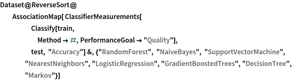 "Dataset@ReverseSort@   AssociationMap[ ClassifierMeasurements[      Classify[train,       Method -> #, PerformanceGoal -> ""Quality""],      test, ""Accuracy""] &, {""RandomForest"", ""NaiveBayes"", ""SupportVectorMachine"", ""NearestNeighbors"", ""LogisticRegression"", ""GradientBoostedTrees"", ""DecisionTree"", ""Markov""}]"