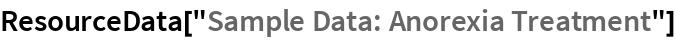 "ResourceData[""Sample Data: Anorexia Treatment""]"