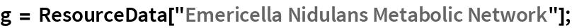 """g = ResourceData[""""Emericella Nidulans Metabolic Network""""];"""