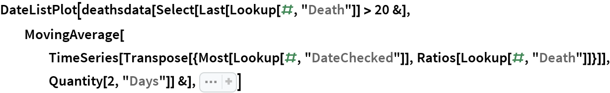 """DateListPlot[  deathsdata[Select[Last[Lookup[#, """"Death""""]] > 20 &], MovingAverage[     TimeSeries[      Transpose[{Most[Lookup[#, """"DateChecked""""]], Ratios[Lookup[#, """"Death""""]]}]], Quantity[2, """"Days""""]] &], Sequence[  PlotRange -> {{""""March 14"""", Automatic}, {1, 3}}, PlotLabel -> """"Death Increase Ratio Per State"""", PlotStyle -> Prepend[ Table[Automatic, 50],  Directive[Red,  Thickness[0.01], Dashed]]]]"""