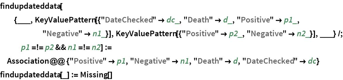 """findupdateddata[{___, KeyValuePattern[{""""DateChecked"""" -> dc_, """"Death"""" -> d_, """"Positive"""" -> p1_, """"Negative"""" -> n1_}], KeyValuePattern[{""""Positive"""" -> p2_, """"Negative"""" -> n2_}], ___} /; p1 =!= p2 && n1 =!= n2] := Association @@ {""""Positive"""" -> p1, """"Negative"""" -> n1, """"Death"""" -> d, """"DateChecked"""" -> dc} findupdateddata[_] := Missing[]"""