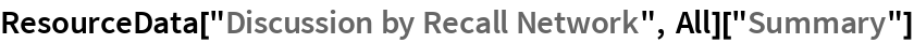 "ResourceData[""Discussion by Recall Network"", All][""Summary""]"