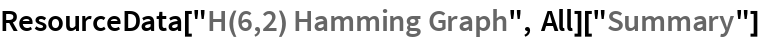 "ResourceData[""H(6,2) Hamming Graph"", All][""Summary""]"