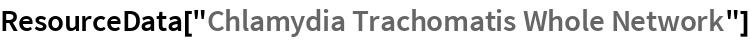 "ResourceData[""Chlamydia Trachomatis Whole Network""]"