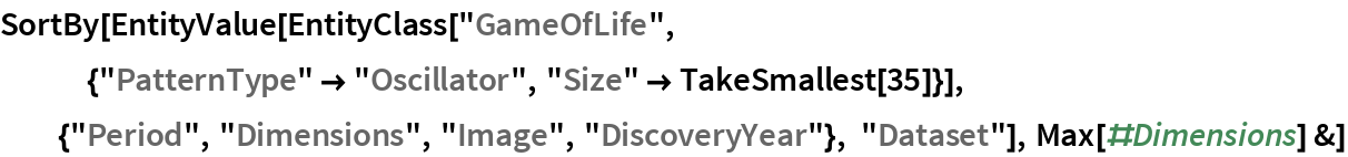 """SortBy[EntityValue[EntityClass[""""GameOfLife"""",    {""""PatternType"""" -> """"Oscillator"""", """"Size"""" -> TakeSmallest[35]}], {""""Period"""", """"Dimensions"""", """"Image"""", """"DiscoveryYear""""}, """"Dataset""""], Max[#Dimensions] &]"""