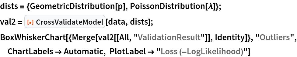"dists = {GeometricDistribution[p], PoissonDistribution[\[Lambda]]}; val2 = ResourceFunction[""CrossValidateModel""][data, dists]; BoxWhiskerChart[{Merge[val2[[All, ""ValidationResult""]], Identity]}, ""Outliers"", ChartLabels -> Automatic, PlotLabel -> ""Loss (-LogLikelihood)""]"