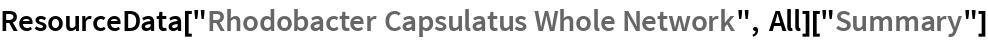 "ResourceData[""Rhodobacter Capsulatus Whole Network"", All][""Summary""]"