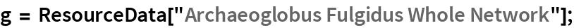 "g = ResourceData[""Archaeoglobus Fulgidus Whole Network""];"