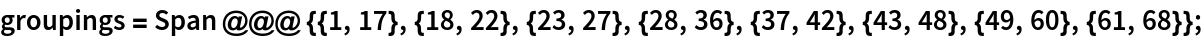 groupings = Span @@@ {{1, 17}, {18, 22}, {23, 27}, {28, 36}, {37, 42}, {43, 48}, {49, 60}, {61, 68}};