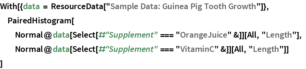 """With[{data = ResourceData[""""Sample Data: Guinea Pig Tooth Growth""""]},  PairedHistogram[   Normal@data[Select[#""""Supplement"""" === """"OrangeJuice"""" &]][All, """"Length""""], Normal@data[Select[#""""Supplement"""" === """"VitaminC"""" &]][All, """"Length""""]]  ]"""