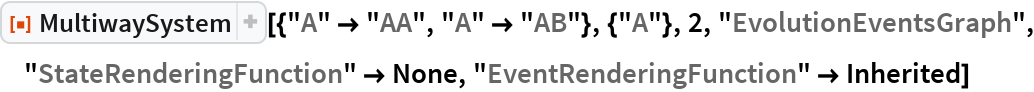 "ResourceFunction[  ""MultiwaySystem""][{""A"" -> ""AA"", ""A"" -> ""AB""}, {""A""}, 2, ""EvolutionEventsGraph"", ""StateRenderingFunction"" -> None, ""EventRenderingFunction"" -> Inherited]"