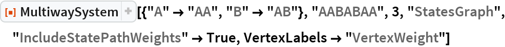 "ResourceFunction[  ""MultiwaySystem""][{""A"" -> ""AA"", ""B"" -> ""AB""}, ""AABABAA"", 3, ""StatesGraph"", ""IncludeStatePathWeights"" -> True, VertexLabels -> ""VertexWeight""]"