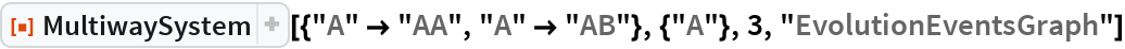 "ResourceFunction[  ""MultiwaySystem""][{""A"" -> ""AA"", ""A"" -> ""AB""}, {""A""}, 3, ""EvolutionEventsGraph""]"