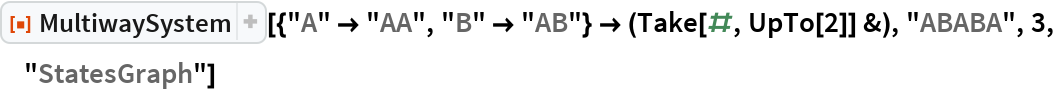 "ResourceFunction[  ""MultiwaySystem""][{""A"" -> ""AA"", ""B"" -> ""AB""} -> (Take[#, UpTo[2]] &), ""ABABA"", 3, ""StatesGraph""]"
