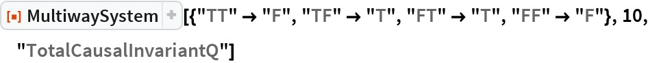 "ResourceFunction[  ""MultiwaySystem""][{""TT"" -> ""F"", ""TF"" -> ""T"", ""FT"" -> ""T"", ""FF"" -> ""F""}, 10, ""TotalCausalInvariantQ""]"