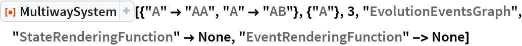 "ResourceFunction[  ""MultiwaySystem""][{""A"" -> ""AA"", ""A"" -> ""AB""}, {""A""}, 3, ""EvolutionEventsGraph"", ""StateRenderingFunction"" -> None, ""EventRenderingFunction"" -> None]"