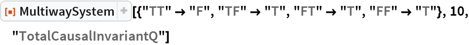"ResourceFunction[  ""MultiwaySystem""][{""TT"" -> ""F"", ""TF"" -> ""T"", ""FT"" -> ""T"", ""FF"" -> ""T""}, 10, ""TotalCausalInvariantQ""]"