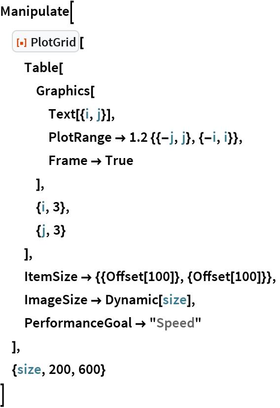 """Manipulate[  ResourceFunction[""""PlotGrid""""][   Table[    Graphics[     Text[{i, j}],     PlotRange -> 1.2 {{-j, j}, {-i, i}},     Frame -> True     ],    {i, 3},    {j, 3}    ],   ItemSize -> {{Offset[100]}, {Offset[100]}},   ImageSize -> Dynamic[size],   PerformanceGoal -> """"Speed""""   ],  {size, 200, 600}  ]"""