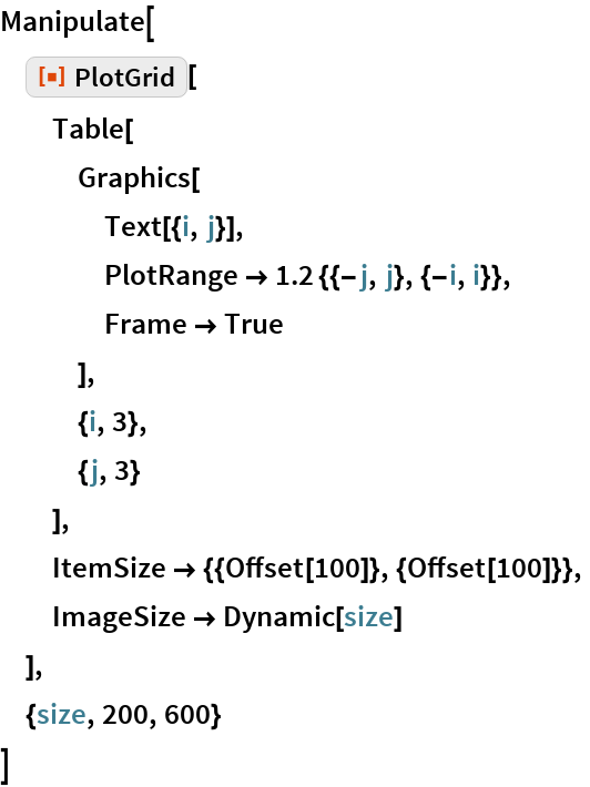 "Manipulate[  ResourceFunction[""PlotGrid""][   Table[    Graphics[     Text[{i, j}],     PlotRange -> 1.2 {{-j, j}, {-i, i}},     Frame -> True     ],    {i, 3},    {j, 3}    ],   ItemSize -> {{Offset[100]}, {Offset[100]}},   ImageSize -> Dynamic[size]   ],  {size, 200, 600}  ]"