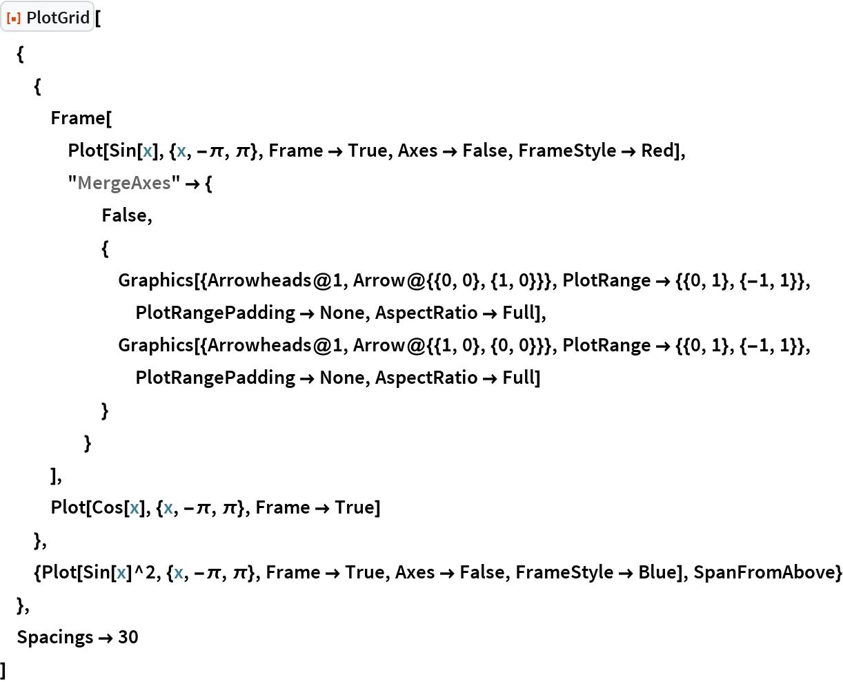 "ResourceFunction[""PlotGrid""][  {   {    Frame[     Plot[Sin[x], {x, -\[Pi], \[Pi]}, Frame -> True, Axes -> False, FrameStyle -> Red],     ""MergeAxes"" -> {       False,       {        Graphics[{Arrowheads@1, Arrow@{{0, 0}, {1, 0}}}, PlotRange -> {{0, 1}, {-1, 1}}, PlotRangePadding -> None, AspectRatio -> Full],        Graphics[{Arrowheads@1, Arrow@{{1, 0}, {0, 0}}}, PlotRange -> {{0, 1}, {-1, 1}}, PlotRangePadding -> None, AspectRatio -> Full]        }       }     ],    Plot[Cos[x], {x, -\[Pi], \[Pi]}, Frame -> True]    },   {Plot[Sin[x]^2, {x, -\[Pi], \[Pi]}, Frame -> True, Axes -> False, FrameStyle -> Blue], SpanFromAbove}   },  Spacings -> 30  ]"