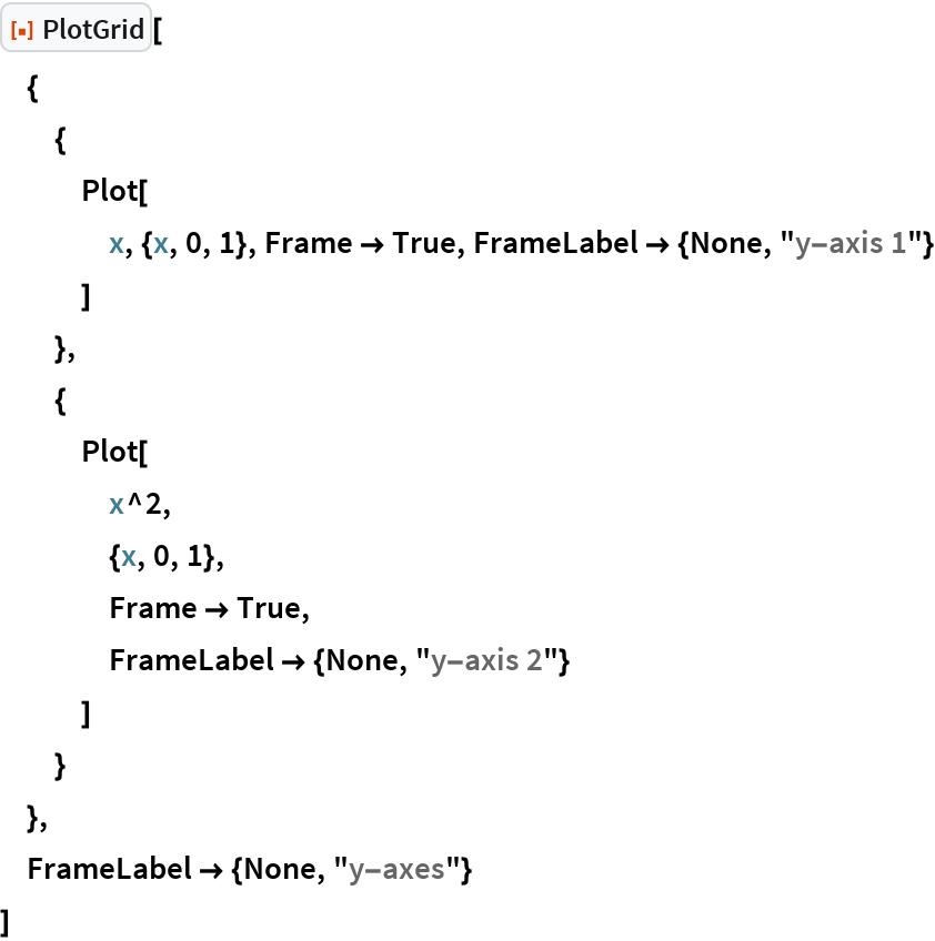 """ResourceFunction[""""PlotGrid""""][  {   {    Plot[     x, {x, 0, 1}, Frame -> True, FrameLabel -> {None, """"y-axis 1""""}     ]    },   {    Plot[     x^2,     {x, 0, 1},     Frame -> True,     FrameLabel -> {None, """"y-axis 2""""}     ]    }   },  FrameLabel -> {None, """"y-axes""""}  ]"""