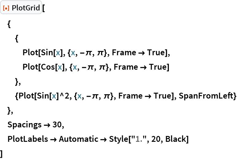 "ResourceFunction[""PlotGrid""][  {   {    Plot[Sin[x], {x, -\[Pi], \[Pi]}, Frame -> True],    Plot[Cos[x], {x, -\[Pi], \[Pi]}, Frame -> True]    },   {Plot[Sin[x]^2, {x, -\[Pi], \[Pi]}, Frame -> True], SpanFromLeft}   },  Spacings -> 30,  PlotLabels -> Automatic -> Style[""1."", 20, Black]  ]"