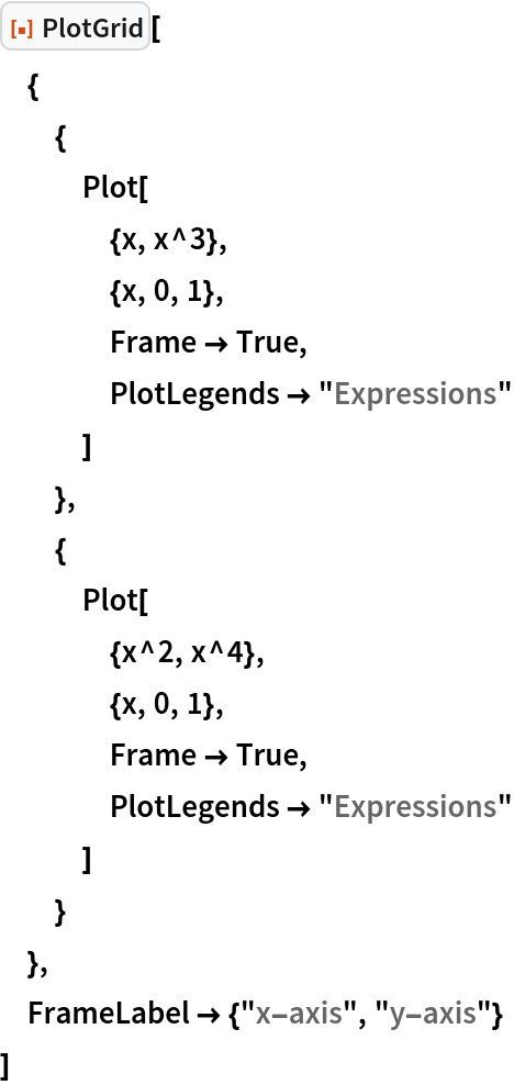 "ResourceFunction[""PlotGrid""][  {   {    Plot[     {x, x^3},     {x, 0, 1},     Frame -> True,     PlotLegends -> ""Expressions""     ]    },   {    Plot[     {x^2, x^4},     {x, 0, 1},     Frame -> True,     PlotLegends -> ""Expressions""     ]    }   },  FrameLabel -> {""x-axis"", ""y-axis""}  ]"
