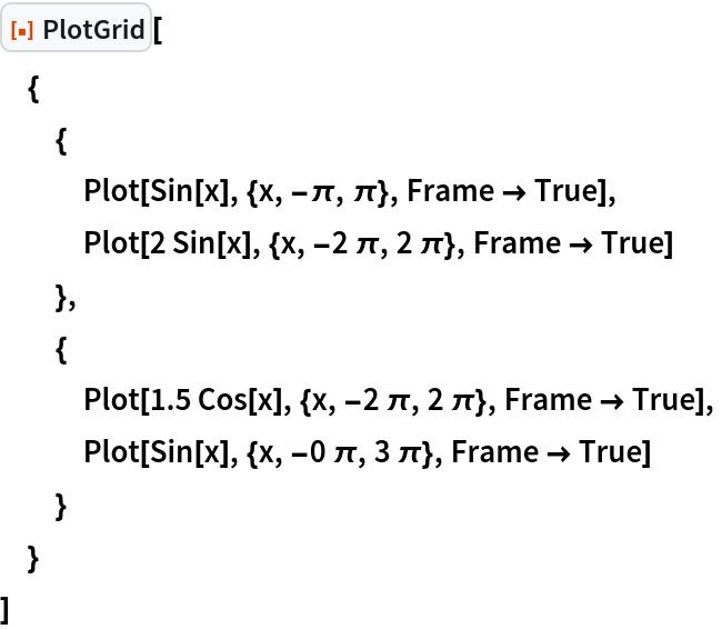 "ResourceFunction[""PlotGrid""][  {   {    Plot[Sin[x], {x, -\[Pi], \[Pi]}, Frame -> True],    Plot[2 Sin[x], {x, -2 \[Pi], 2 \[Pi]}, Frame -> True]    },   {    Plot[1.5 Cos[x], {x, -2 \[Pi], 2 \[Pi]}, Frame -> True],    Plot[Sin[x], {x, -0 \[Pi], 3 \[Pi]}, Frame -> True]    }   }  ]"