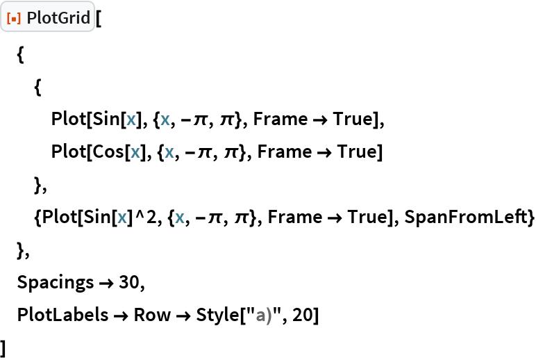 "ResourceFunction[""PlotGrid""][  {   {    Plot[Sin[x], {x, -\[Pi], \[Pi]}, Frame -> True],    Plot[Cos[x], {x, -\[Pi], \[Pi]}, Frame -> True]    },   {Plot[Sin[x]^2, {x, -\[Pi], \[Pi]}, Frame -> True], SpanFromLeft}   },  Spacings -> 30,  PlotLabels -> Row -> Style[""a)"", 20]  ]"