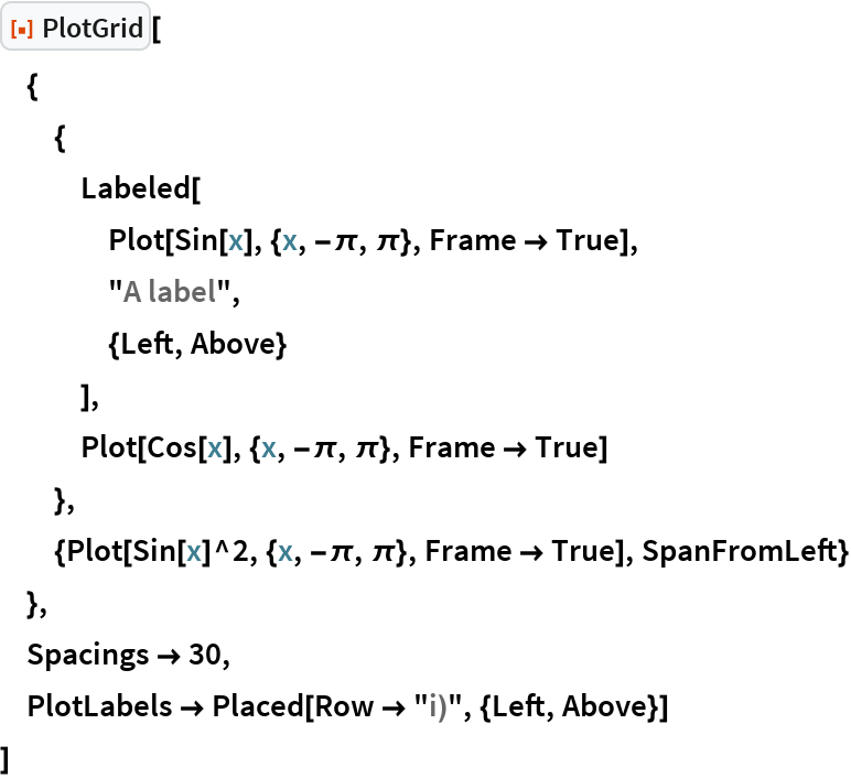 """ResourceFunction[""""PlotGrid""""][  {   {    Labeled[     Plot[Sin[x], {x, -\[Pi], \[Pi]}, Frame -> True],     """"A label"""",     {Left, Above}     ],    Plot[Cos[x], {x, -\[Pi], \[Pi]}, Frame -> True]    },   {Plot[Sin[x]^2, {x, -\[Pi], \[Pi]}, Frame -> True], SpanFromLeft}   },  Spacings -> 30,  PlotLabels -> Placed[Row -> """"i)"""", {Left, Above}]  ]"""
