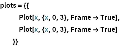 plots = {{    Plot[x, {x, 0, 3}, Frame -> True],    Plot[x, {x, 0, 3}, Frame -> True]    }}