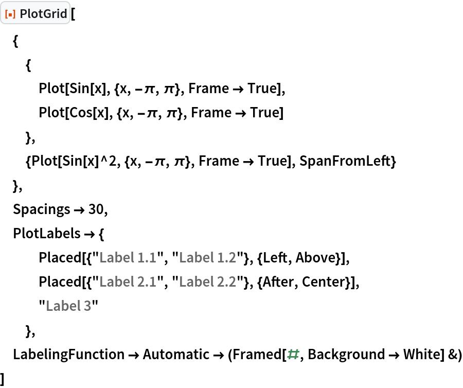 """ResourceFunction[""""PlotGrid""""][  {   {    Plot[Sin[x], {x, -\[Pi], \[Pi]}, Frame -> True],    Plot[Cos[x], {x, -\[Pi], \[Pi]}, Frame -> True]    },   {Plot[Sin[x]^2, {x, -\[Pi], \[Pi]}, Frame -> True], SpanFromLeft}   },  Spacings -> 30,  PlotLabels -> {    Placed[{""""Label 1.1"""", """"Label 1.2""""}, {Left, Above}],    Placed[{""""Label 2.1"""", """"Label 2.2""""}, {After, Center}],    """"Label 3""""    },  LabelingFunction -> Automatic -> (Framed[#, Background -> White] &)  ]"""