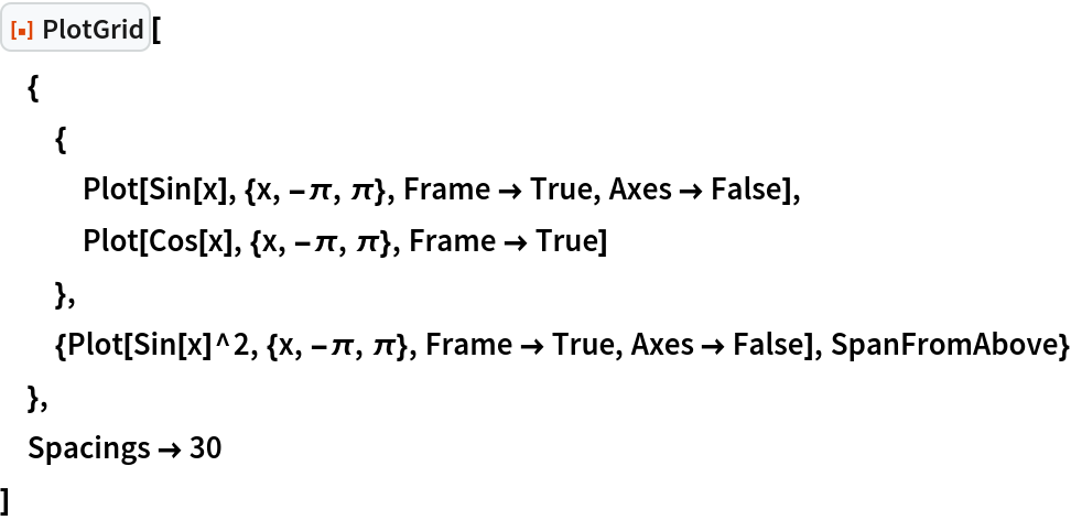 "ResourceFunction[""PlotGrid""][  {   {    Plot[Sin[x], {x, -\[Pi], \[Pi]}, Frame -> True, Axes -> False],    Plot[Cos[x], {x, -\[Pi], \[Pi]}, Frame -> True]    },   {Plot[Sin[x]^2, {x, -\[Pi], \[Pi]}, Frame -> True, Axes -> False], SpanFromAbove}   },  Spacings -> 30  ]"