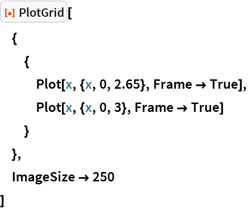 "ResourceFunction[""PlotGrid""][  {   {    Plot[x, {x, 0, 2.65}, Frame -> True],    Plot[x, {x, 0, 3}, Frame -> True]    }   },  ImageSize -> 250  ]"