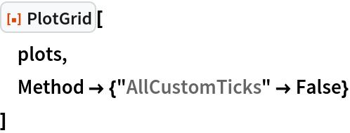 "ResourceFunction[""PlotGrid""][  plots,  Method -> {""AllCustomTicks"" -> False}  ]"
