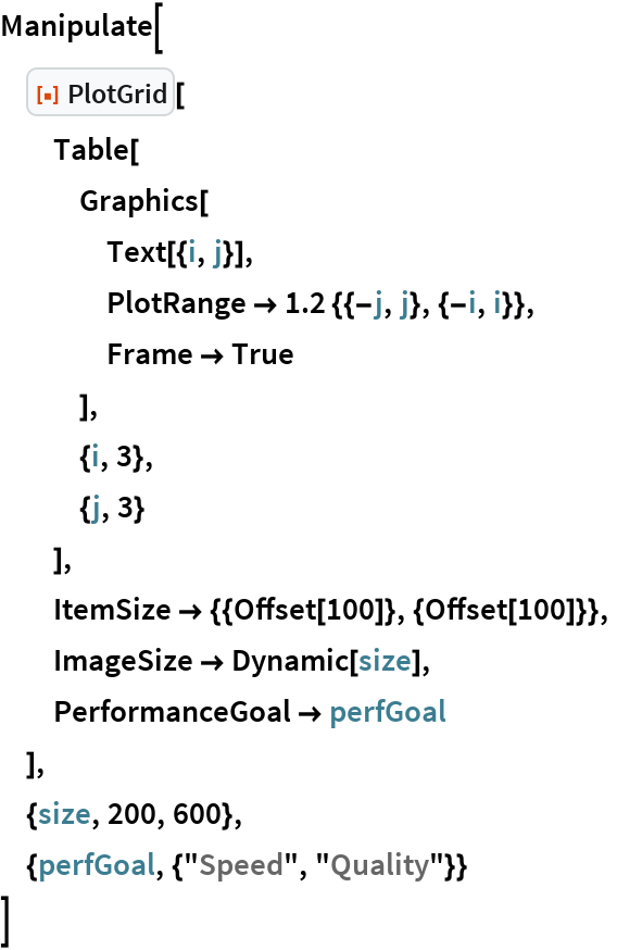 "Manipulate[  ResourceFunction[""PlotGrid""][   Table[    Graphics[     Text[{i, j}],     PlotRange -> 1.2 {{-j, j}, {-i, i}},     Frame -> True     ],    {i, 3},    {j, 3}    ],   ItemSize -> {{Offset[100]}, {Offset[100]}},   ImageSize -> Dynamic[size],   PerformanceGoal -> perfGoal   ],  {size, 200, 600},  {perfGoal, {""Speed"", ""Quality""}}  ]"
