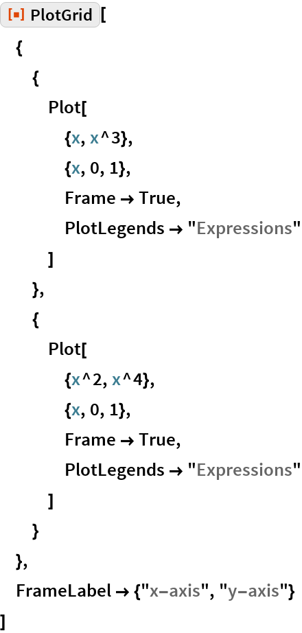 "ResourceFunction[""PlotGrid""][  {   {    Plot[     {x, x^3},     {x, 0, 1},     Frame -> True,     PlotLegends -> ""Expressions""     ]    },   {    Plot[     {x^2, x^4},     {x, 0, 1},     Frame -> True,     PlotLegends -> ""Expressions""     ]    }   },  FrameLabel -> {""x-axis"", ""y-axis""}  ]"