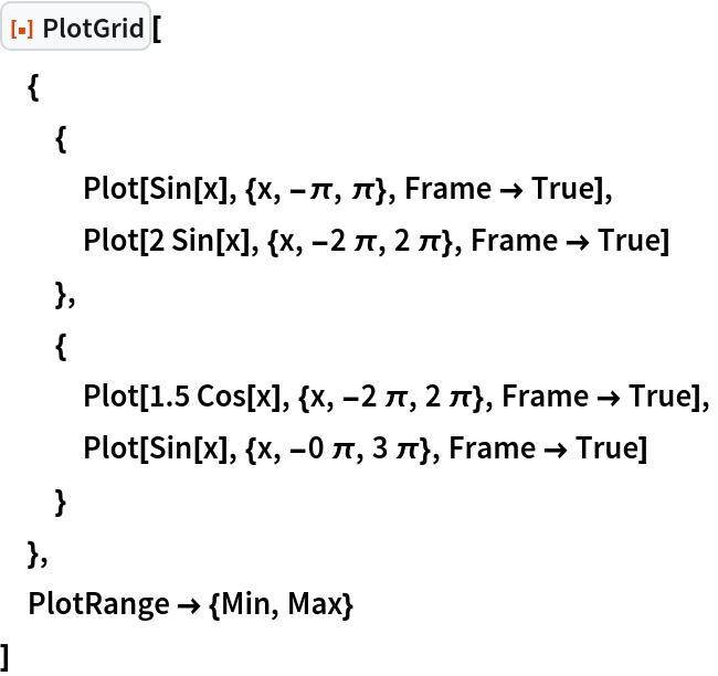 "ResourceFunction[""PlotGrid""][  {   {    Plot[Sin[x], {x, -\[Pi], \[Pi]}, Frame -> True],    Plot[2 Sin[x], {x, -2 \[Pi], 2 \[Pi]}, Frame -> True]    },   {    Plot[1.5 Cos[x], {x, -2 \[Pi], 2 \[Pi]}, Frame -> True],    Plot[Sin[x], {x, -0 \[Pi], 3 \[Pi]}, Frame -> True]    }   },  PlotRange -> {Min, Max}  ]"