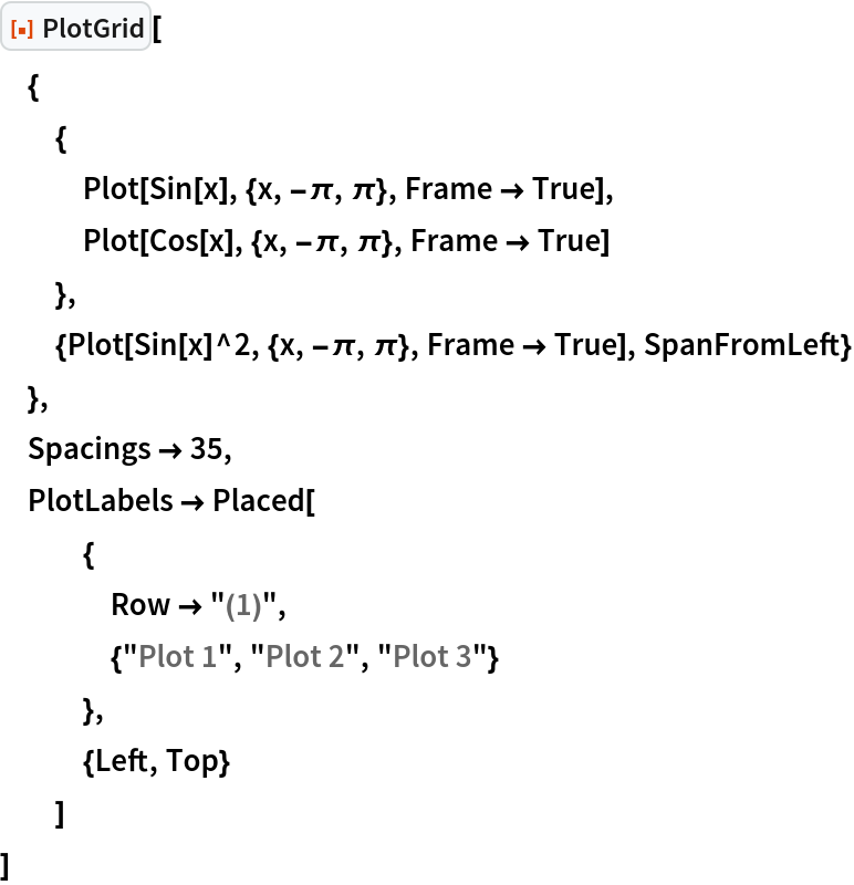 """ResourceFunction[""""PlotGrid""""][  {   {    Plot[Sin[x], {x, -\[Pi], \[Pi]}, Frame -> True],    Plot[Cos[x], {x, -\[Pi], \[Pi]}, Frame -> True]    },   {Plot[Sin[x]^2, {x, -\[Pi], \[Pi]}, Frame -> True], SpanFromLeft}   },  Spacings -> 35,  PlotLabels -> Placed[    {     Row -> """"(1)"""",     {""""Plot 1"""", """"Plot 2"""", """"Plot 3""""}     },    {Left, Top}    ]  ]"""