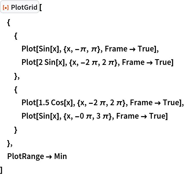 """ResourceFunction[""""PlotGrid""""][  {   {    Plot[Sin[x], {x, -\[Pi], \[Pi]}, Frame -> True],    Plot[2 Sin[x], {x, -2 \[Pi], 2 \[Pi]}, Frame -> True]    },   {    Plot[1.5 Cos[x], {x, -2 \[Pi], 2 \[Pi]}, Frame -> True],    Plot[Sin[x], {x, -0 \[Pi], 3 \[Pi]}, Frame -> True]    }   },  PlotRange -> Min  ]"""