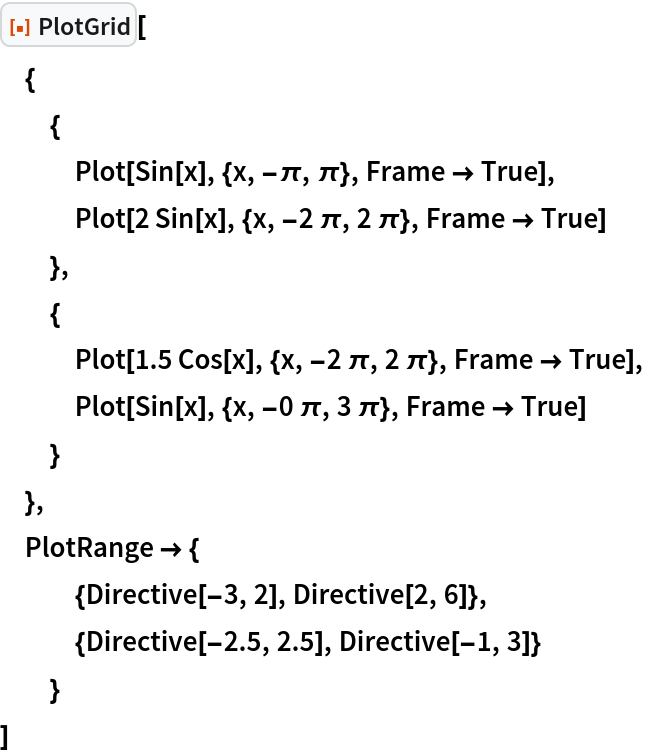 "ResourceFunction[""PlotGrid""][  {   {    Plot[Sin[x], {x, -\[Pi], \[Pi]}, Frame -> True],    Plot[2 Sin[x], {x, -2 \[Pi], 2 \[Pi]}, Frame -> True]    },   {    Plot[1.5 Cos[x], {x, -2 \[Pi], 2 \[Pi]}, Frame -> True],    Plot[Sin[x], {x, -0 \[Pi], 3 \[Pi]}, Frame -> True]    }   },  PlotRange -> {    {Directive[-3, 2], Directive[2, 6]},    {Directive[-2.5, 2.5], Directive[-1, 3]}    }  ]"