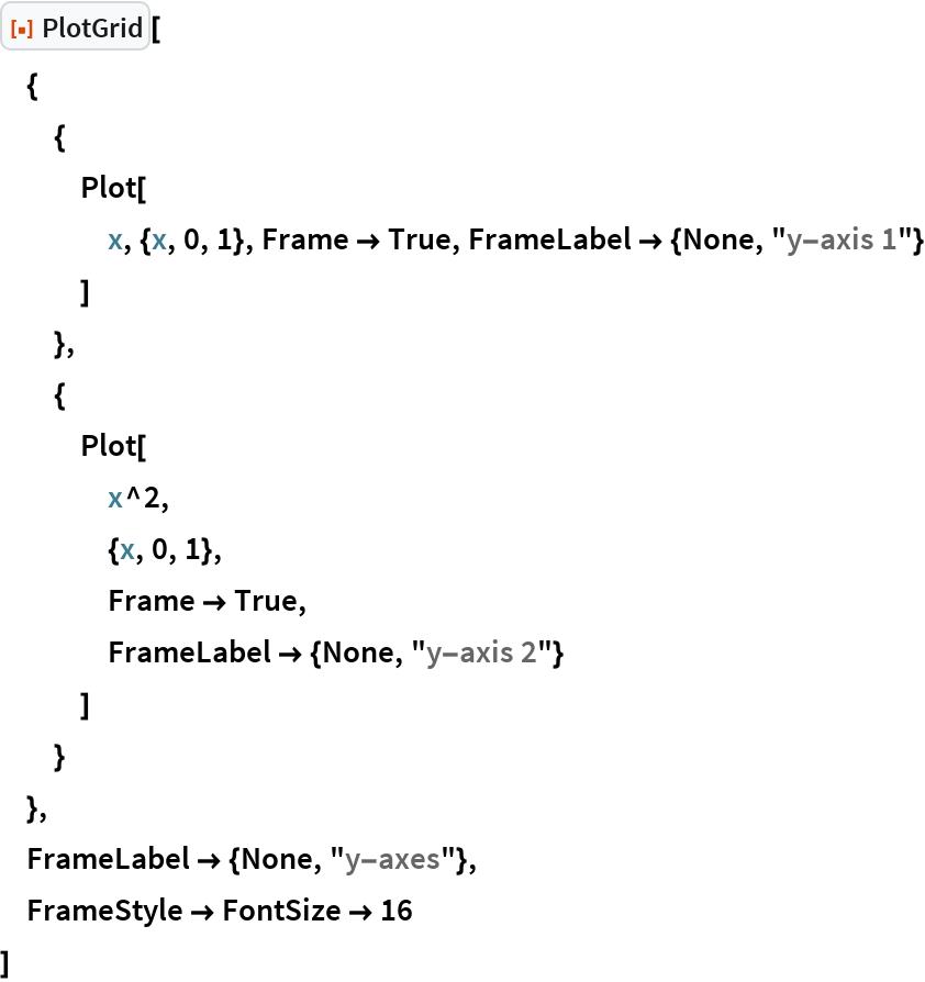 "ResourceFunction[""PlotGrid""][  {   {    Plot[     x, {x, 0, 1}, Frame -> True, FrameLabel -> {None, ""y-axis 1""}     ]    },   {    Plot[     x^2,     {x, 0, 1},     Frame -> True,     FrameLabel -> {None, ""y-axis 2""}     ]    }   },  FrameLabel -> {None, ""y-axes""},  FrameStyle -> FontSize -> 16  ]"