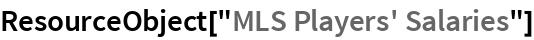 "ResourceObject[""MLS Players' Salaries""]"