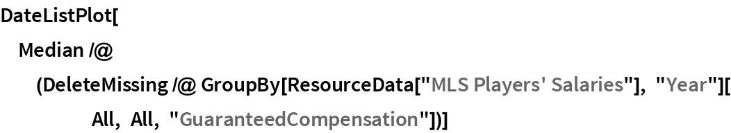 "DateListPlot[  Median /@ (DeleteMissing /@ GroupBy[ResourceData[""MLS Players' Salaries""], ""Year""][All, All, ""GuaranteedCompensation""])]"