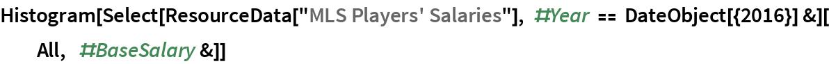 "Histogram[  Select[ResourceData[     ""MLS Players' Salaries""], #Year == DateObject[{2016}] &][   All,  #BaseSalary &]]"