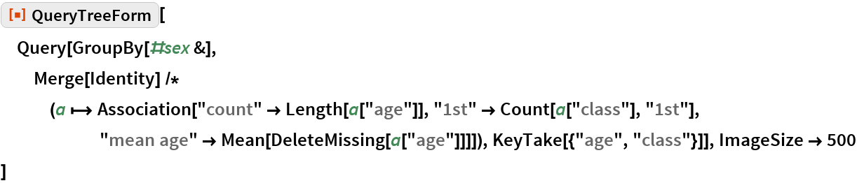 """ResourceFunction[""""QueryTreeForm""""][  Query[GroupBy[#sex &], Merge[Identity] /* (a \[Function] Association[""""count"""" -> Length[a[""""age""""]], """"1st"""" -> Count[a[""""class""""], """"1st""""], """"mean age"""" -> Mean[DeleteMissing[a[""""age""""]]]]), KeyTake[{""""age"""", """"class""""}]], ImageSize -> 500  ]"""